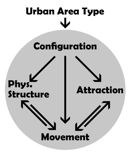DiagramForBlog